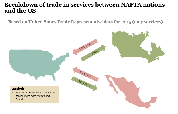 trade between italy and the united states Italy and the wto this page gathers all eu member states are wto members, as is the eu trade policy reviews of italy italy is included in tprs of the eu/ec.