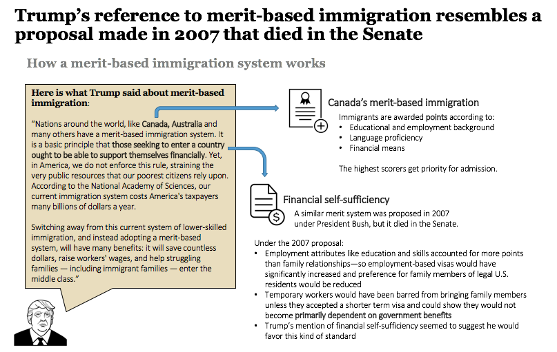 How a merit-based system might change current immigration policy