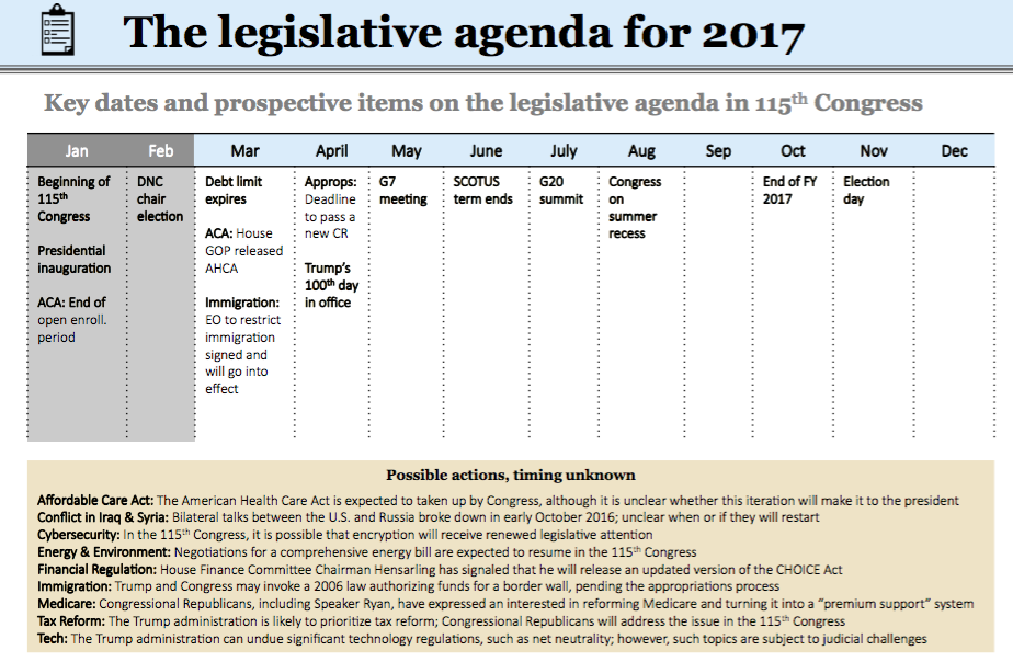 Legislative Forecast for the 115th Congress, 3-8-17
