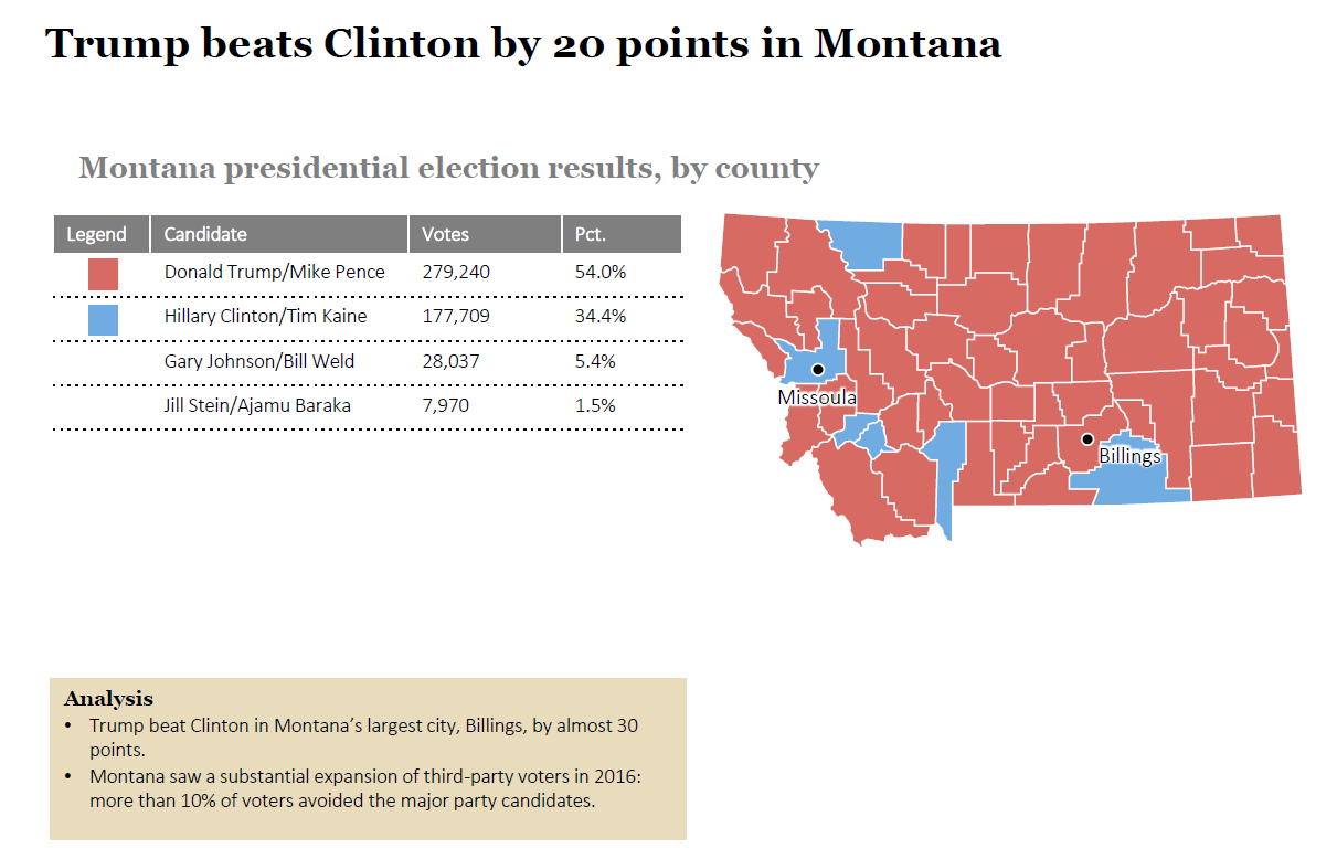 Montana missoula county clinton - Montana Missoula County Clinton 50