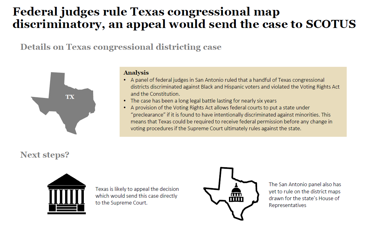 Federal judges rule Texas congressional district map ... on education map, opportunity map, process map, war map, love map, solution map, christianity today map, communication map, argument map, power map, behavior map, thought map, topic map, leadership map, persuasion map, data map, idea map, election map, question map, research map,
