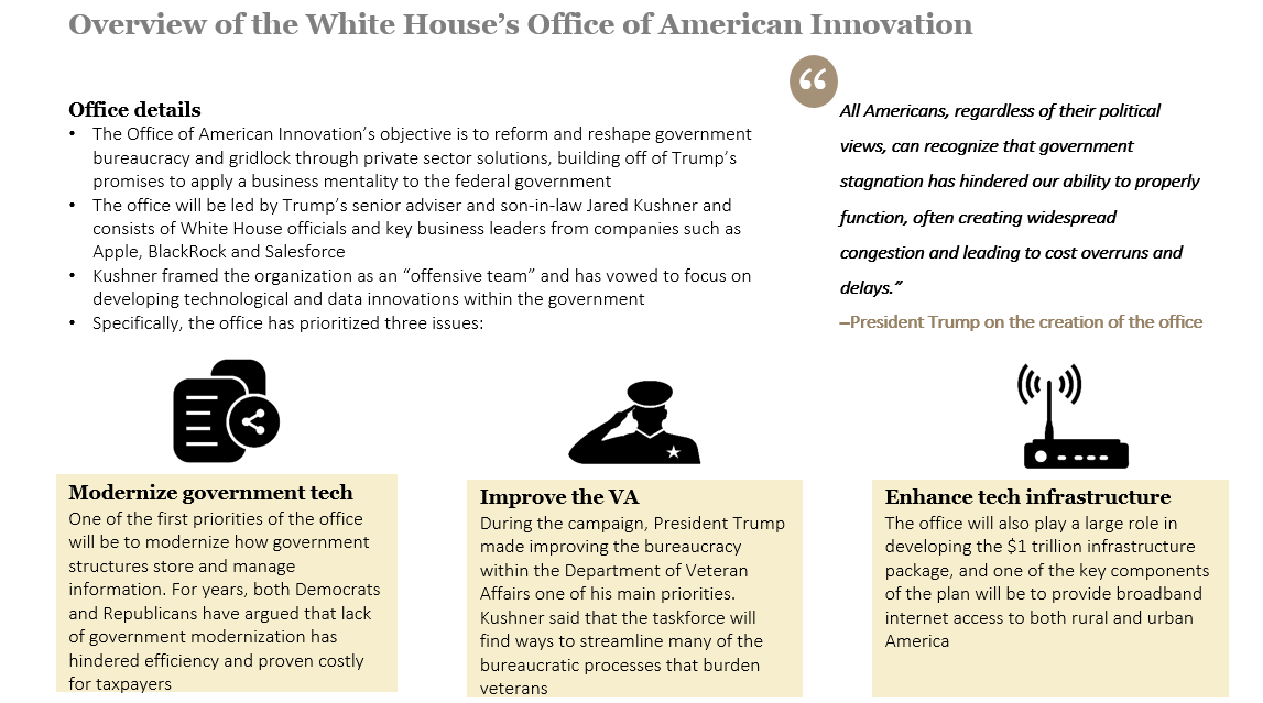 Overview of the Office of American Innovation