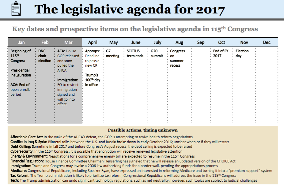 Legislative Forecast for the 115th Congress, 4-4-17