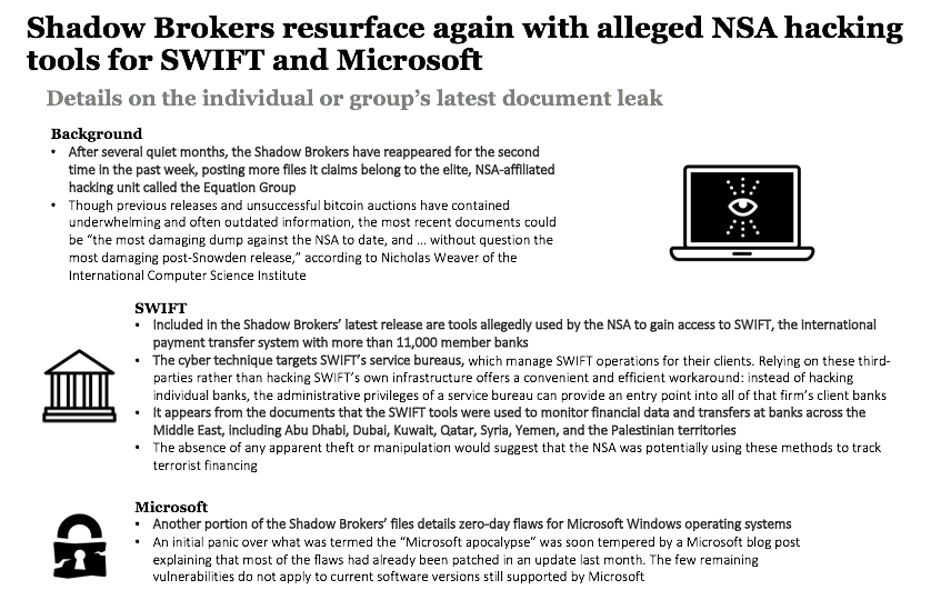 Shadow Brokers resurface again with alleged NSA hacking tools for SWIFT and Microsoft