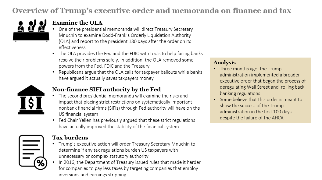 Executive orders and memoranda on financial regulation and taxes