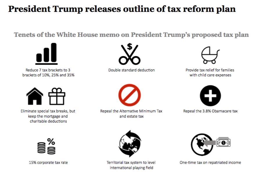 Trump Announces Tax Reform Plan