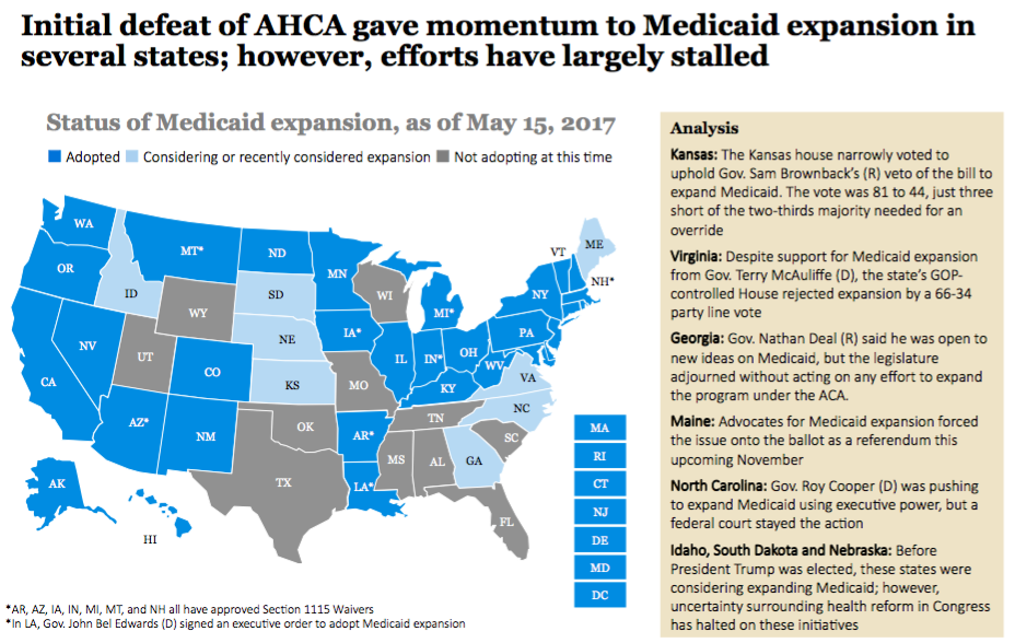 Medicaid Expansion States Map 2017.Momentum For Medicaid Expansion In Holdout States Has Stalled