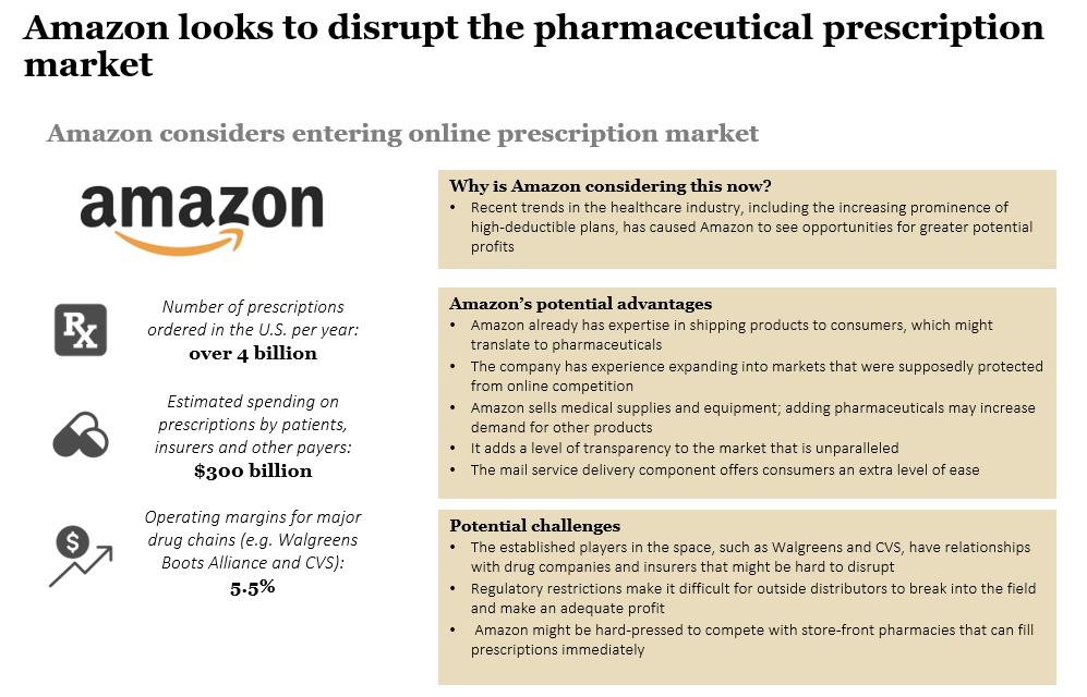 Amazon looks to disrupt the online prescription market