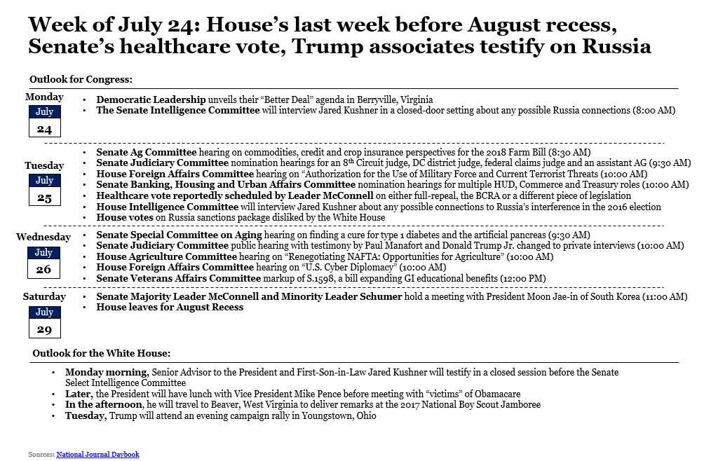 Outlook for Congress and the White House: July 24-28