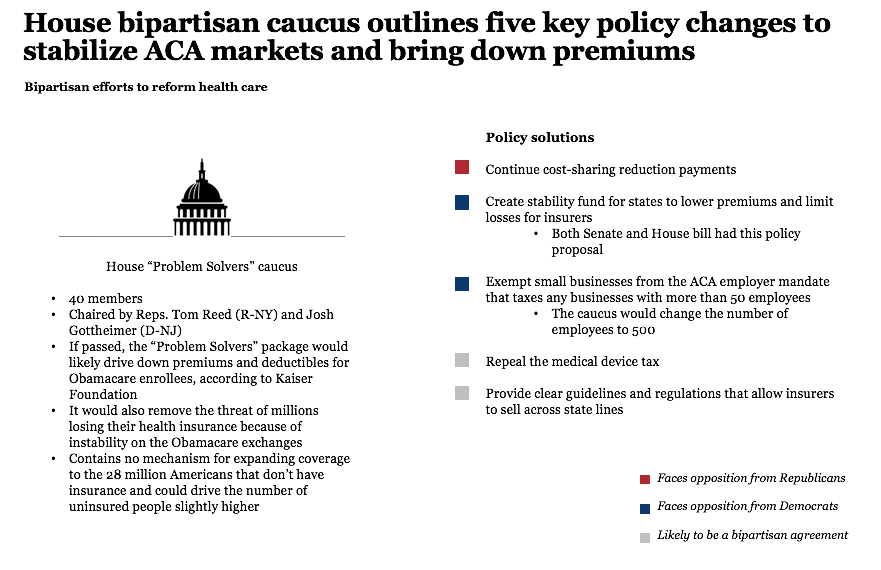 Bipartisan Efforts To Reform Health Care