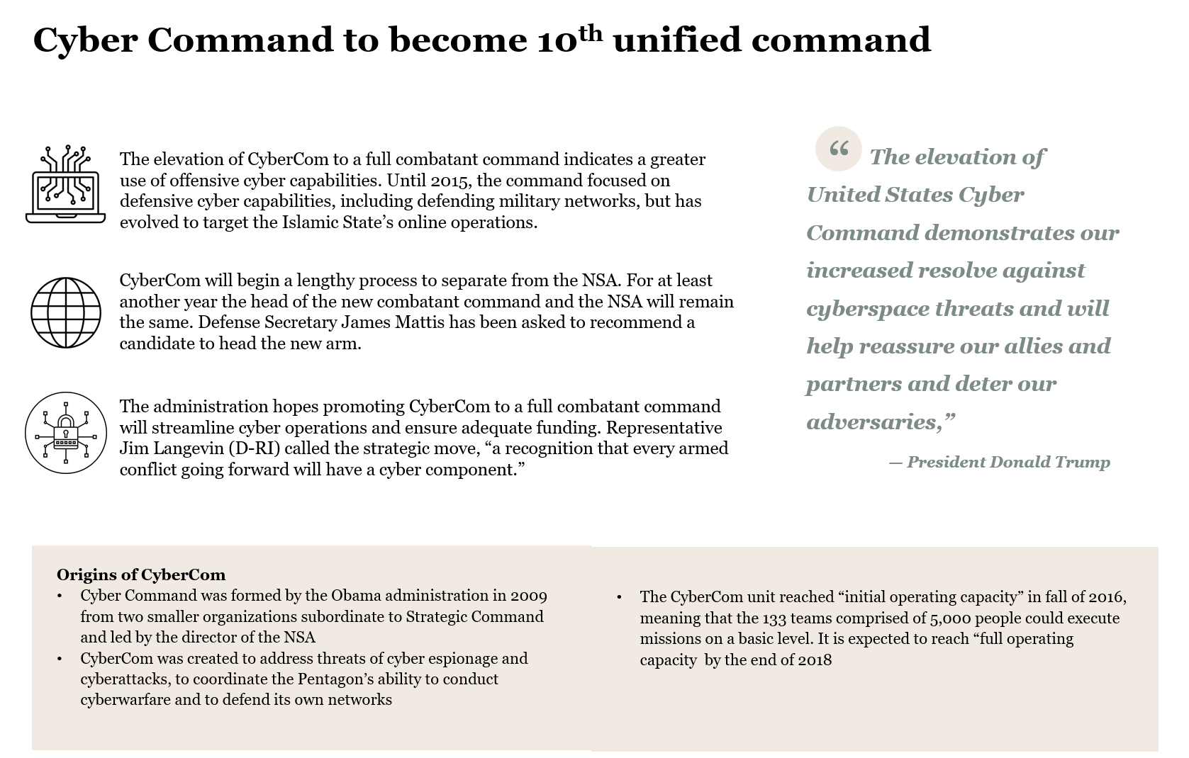 CyberbethunifiedcommandPNG - Elevation level by address