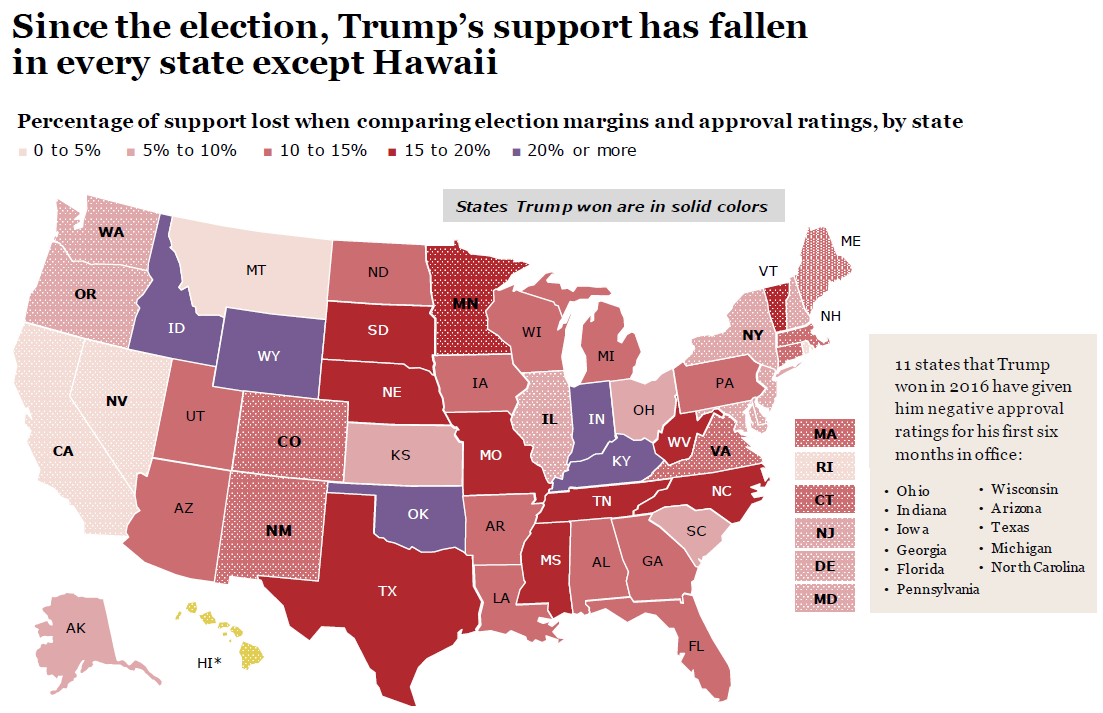 Trump Support By State Map.Since The Election Trump S Support Has Fallen In Every State Except
