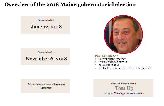 Maine's 2018 gubernatorial election