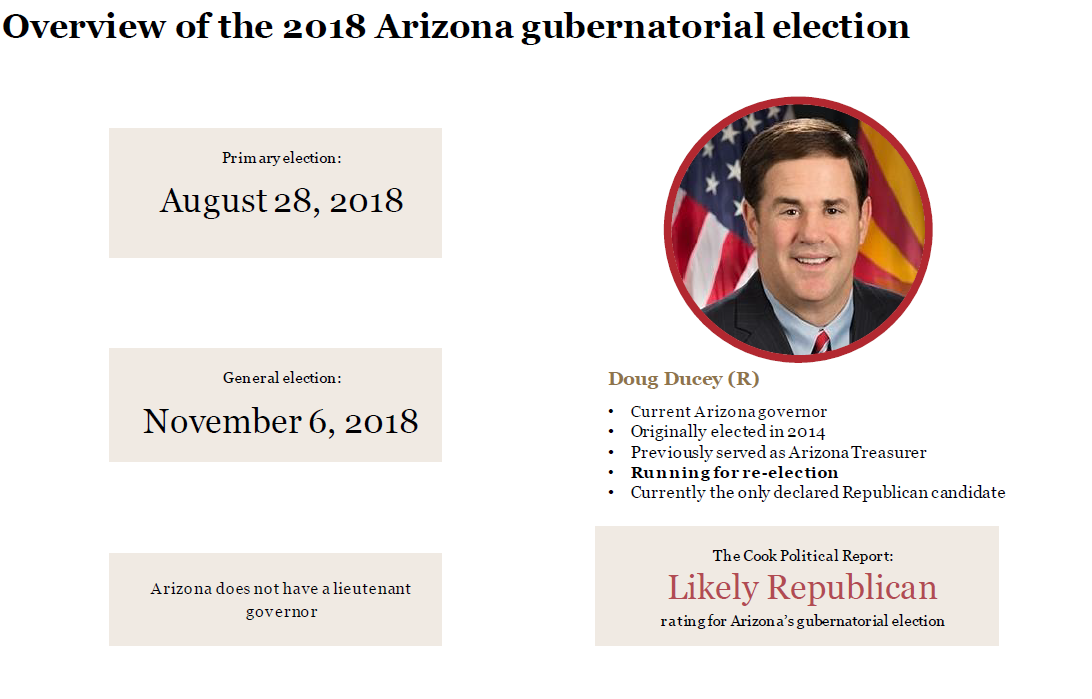Arizona's 2018 gubernatorial election