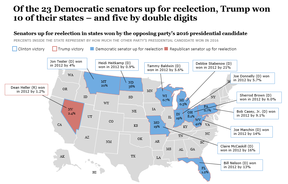 Senators up for reelection in states won by opposing party