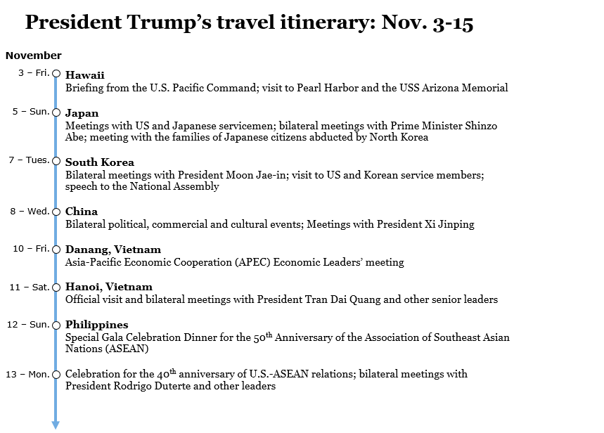 travel itinerary for president trump s asia trip