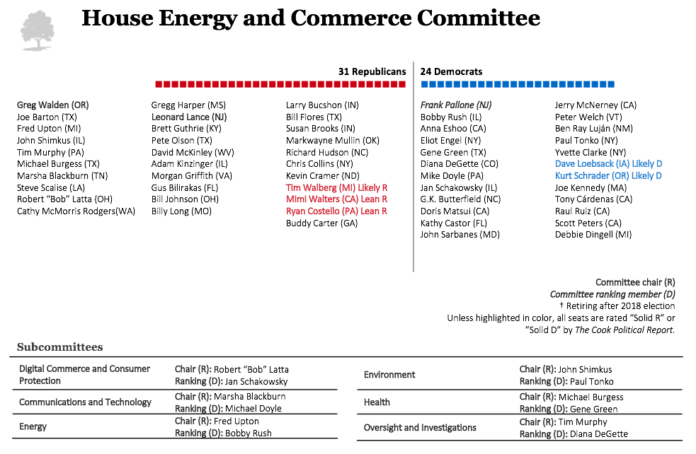 Vulnerable members of the House Energy and Commerce Committee