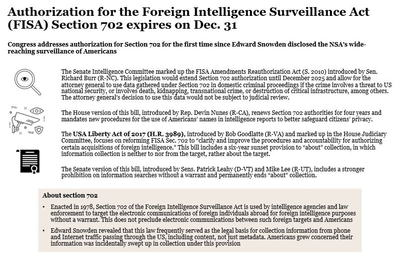 Authorization for the Foreign Intelligence Surveillance ...
