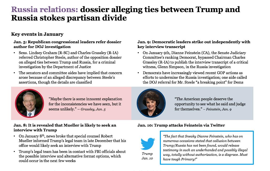 Dossier alleging ties between Trump and Russia stokes