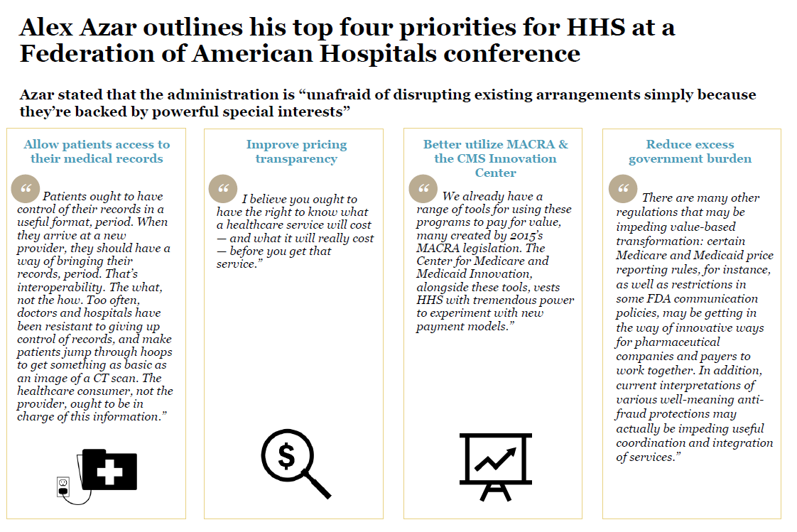 Alex Azar's priorities for HHS