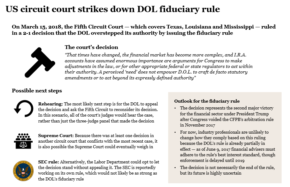 DOL fiduciary rule struck down in US circuit court