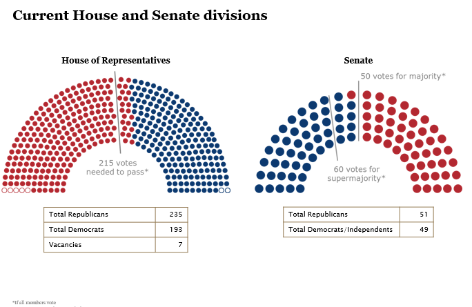 world-news-national-news-america-mid-term-polls-re