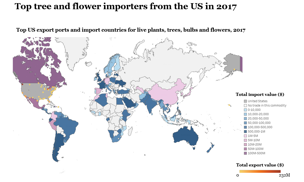 Top tree and flower importers from the US in 2017