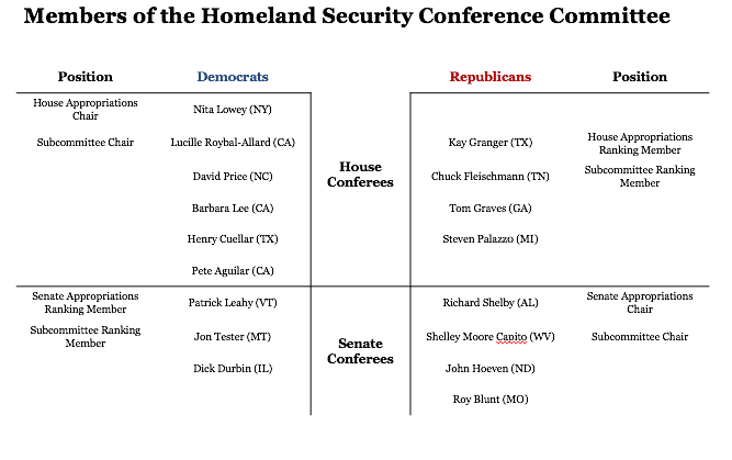 Homeland Security Conference Committee