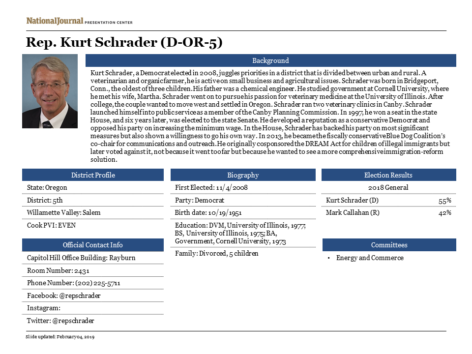 Rep. Kurt Schrader profile